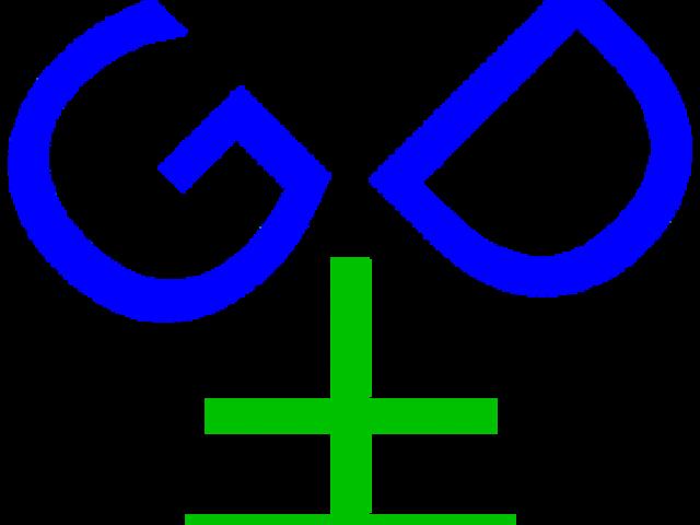 GDuplicateFinder