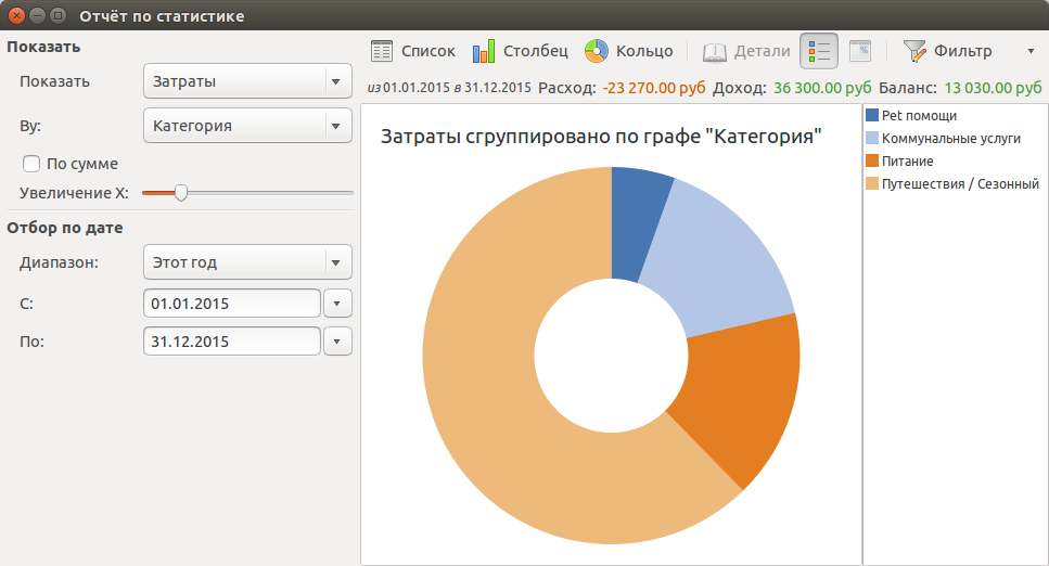homebank statistics dialog