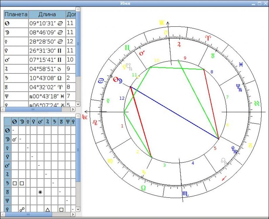 астрологическая программа бесплатно - фото 4