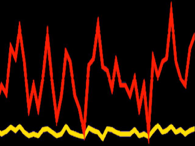 NetLoad Graph