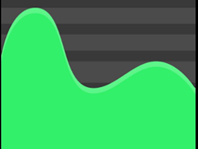 System Load Indicator (indicator-multiload)